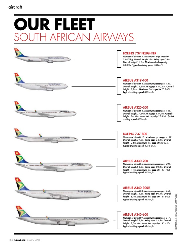The South African Airways Fleet 2017